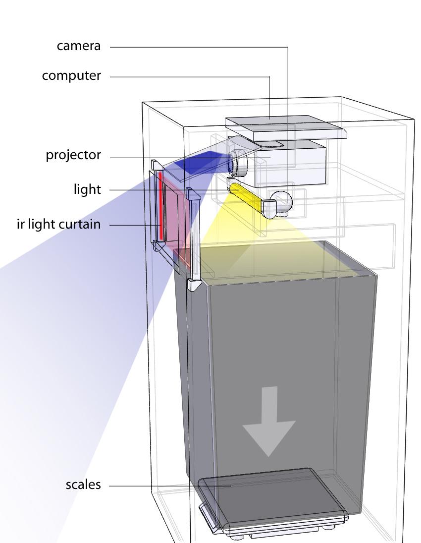 Ubicomp 2006 Demos Universal Turn Signal Wiring Diagram Caroldoey 21a